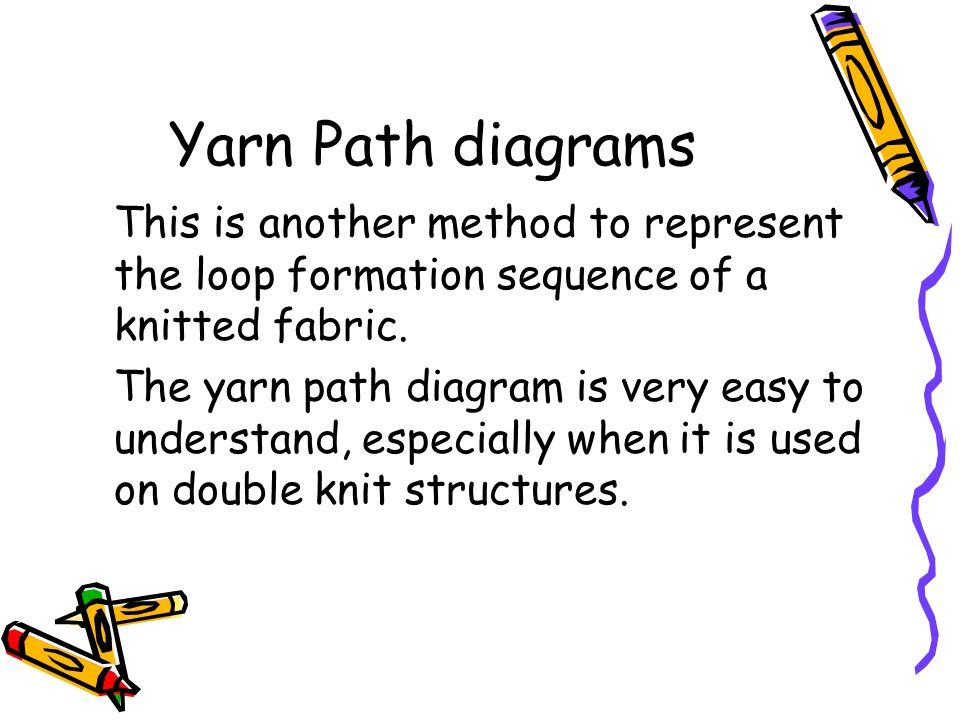 Yarn Path diagrams This is another method to represent the loop formation sequence of a knitted fabric.
