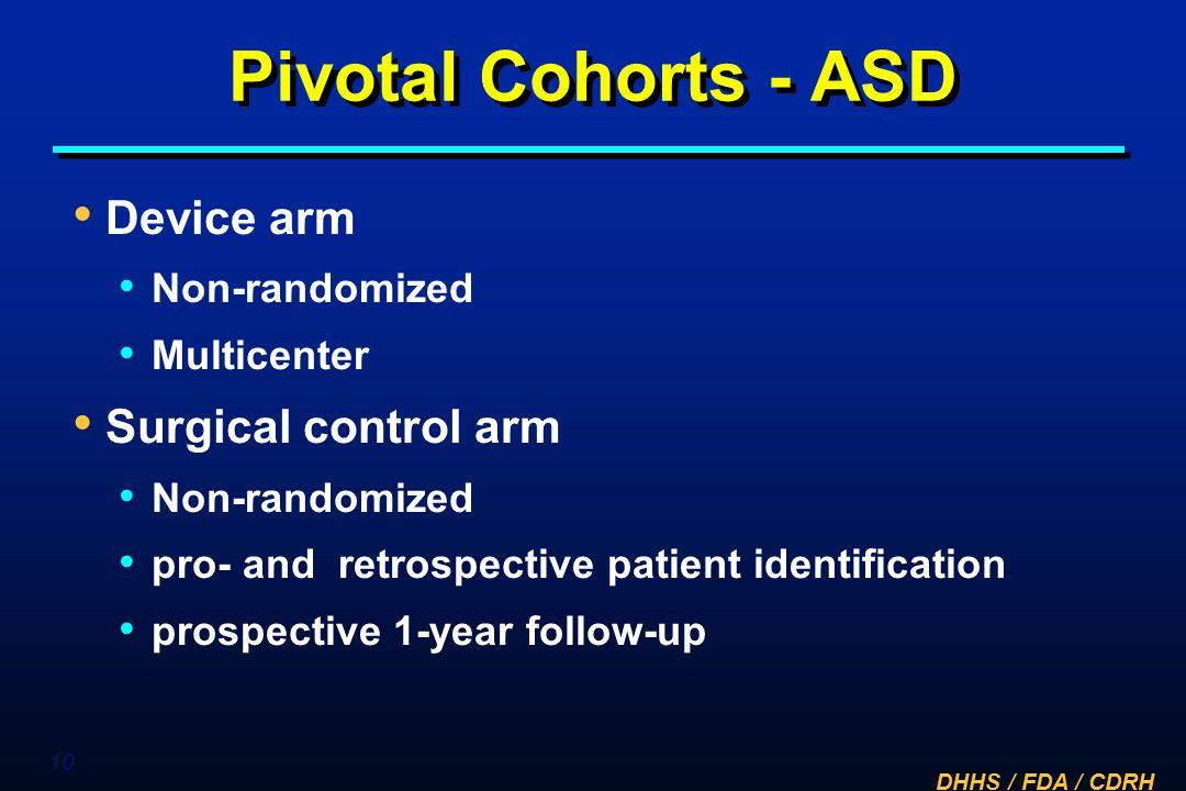Pivotal Cohorts - ASD Device arm Surgical control arm Non-randomized
