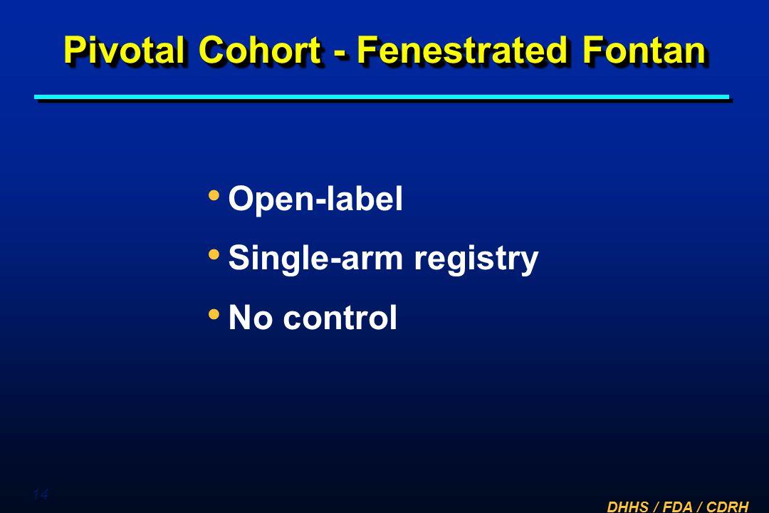 Pivotal Cohort - Fenestrated Fontan