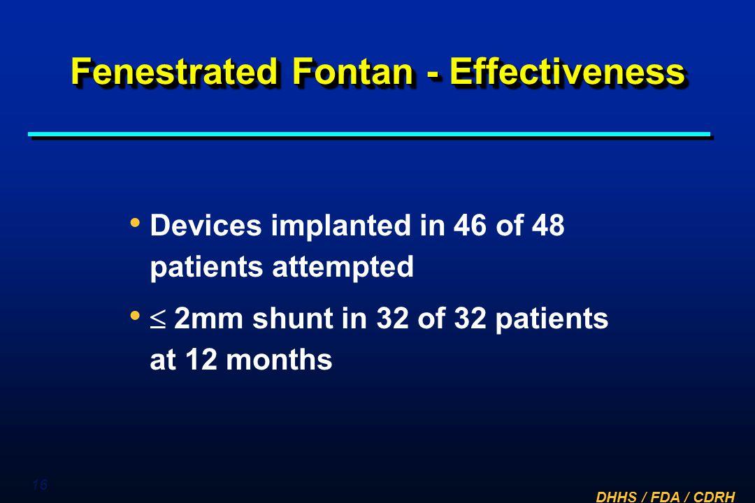 Fenestrated Fontan - Effectiveness