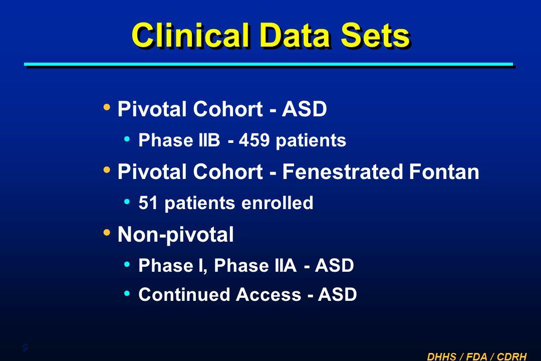 Clinical Data Sets Pivotal Cohort - ASD