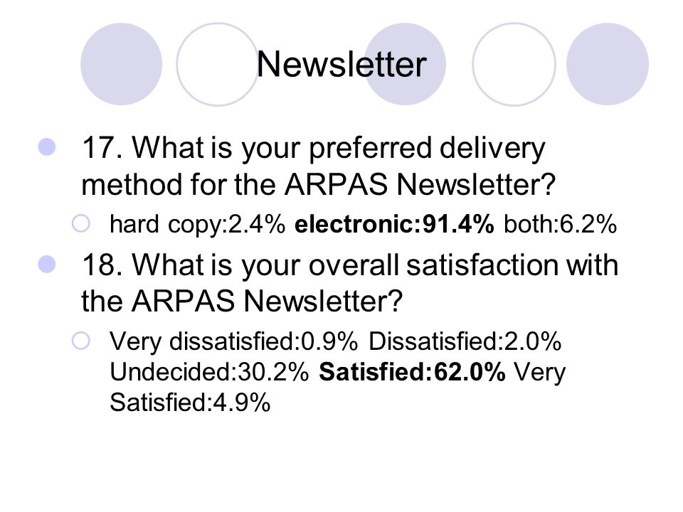 Newsletter 17. What is your preferred delivery method for the ARPAS Newsletter hard copy:2.4% electronic:91.4% both:6.2%