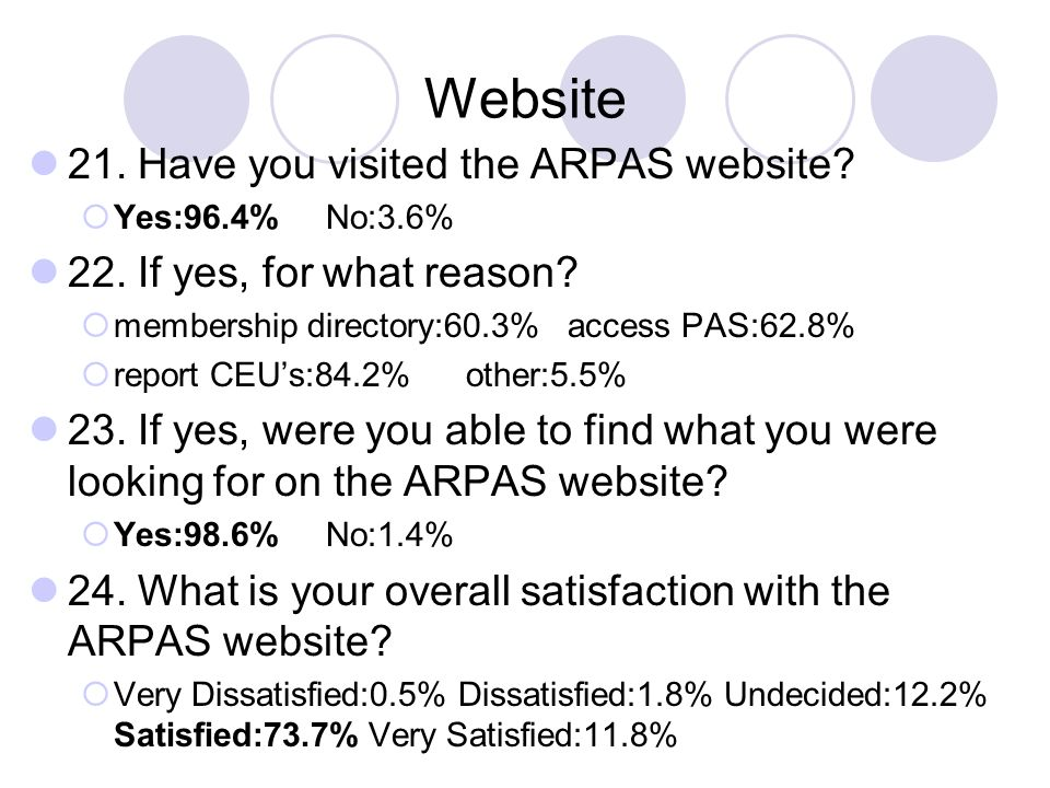 Website 21. Have you visited the ARPAS website