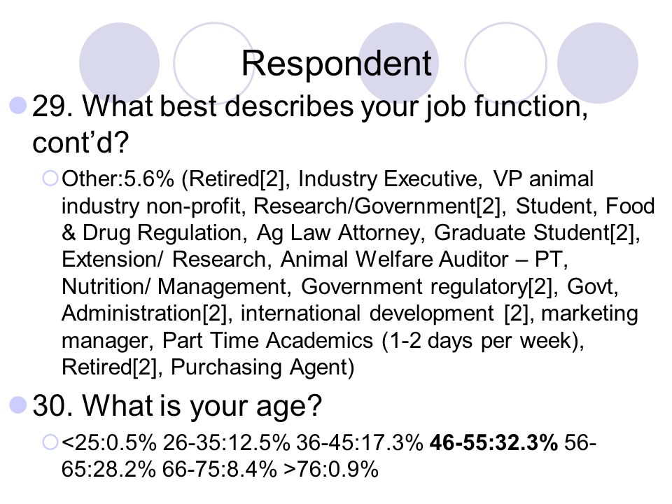 Respondent 29. What best describes your job function, cont'd