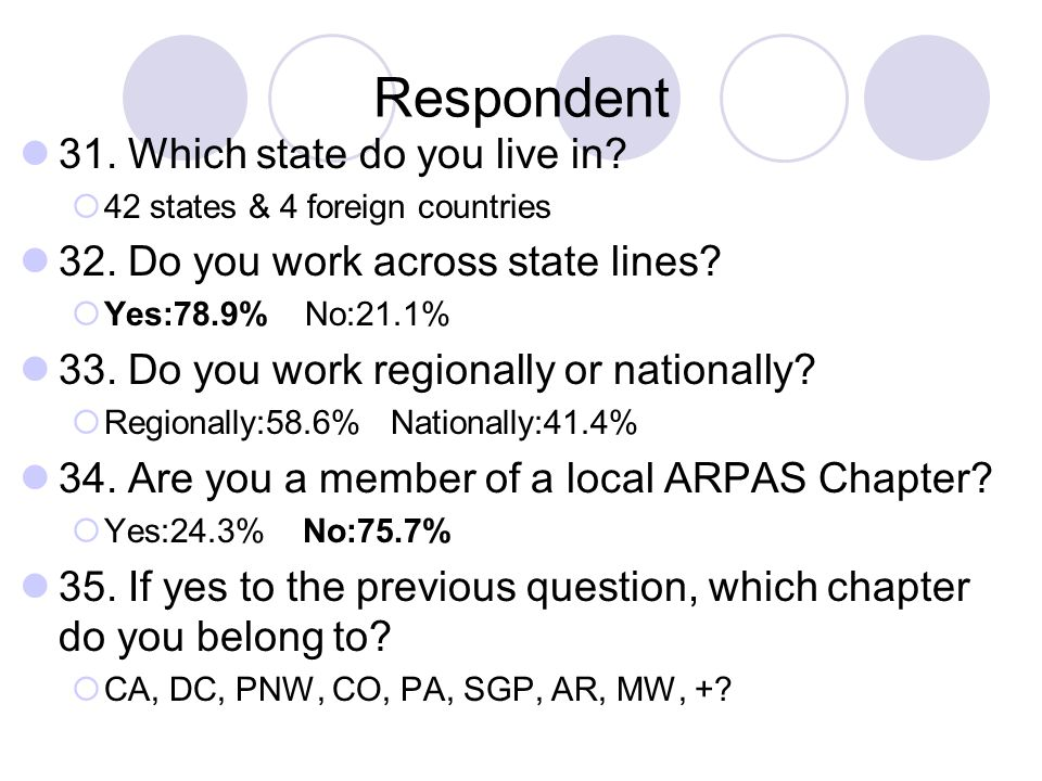 Respondent 31. Which state do you live in