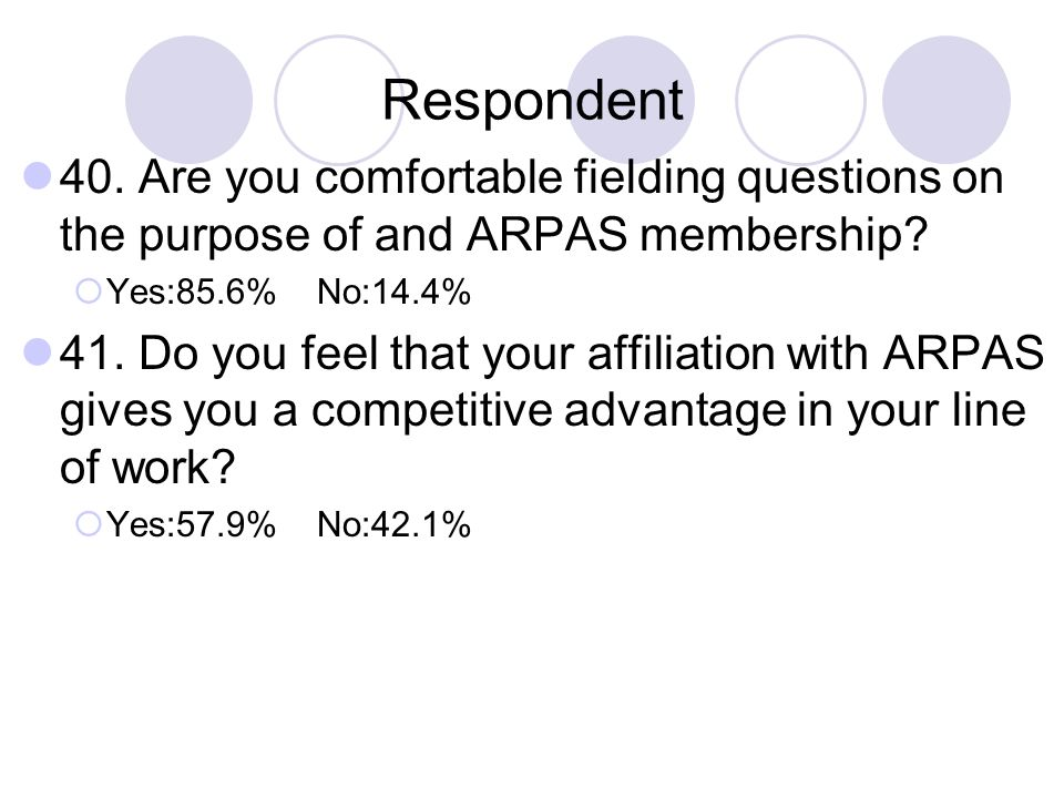 Respondent 40. Are you comfortable fielding questions on the purpose of and ARPAS membership Yes:85.6% No:14.4%