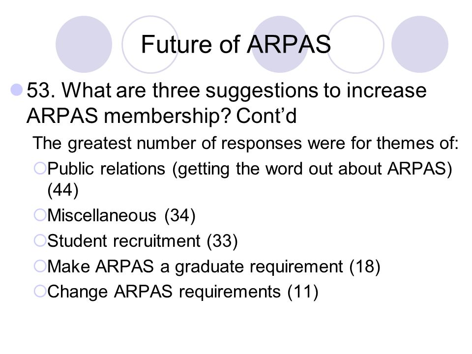 Future of ARPAS 53. What are three suggestions to increase ARPAS membership Cont'd. The greatest number of responses were for themes of: