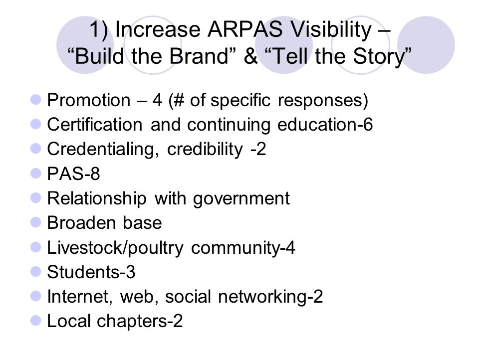 1) Increase ARPAS Visibility – Build the Brand & Tell the Story