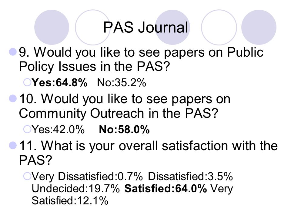 PAS Journal 9. Would you like to see papers on Public Policy Issues in the PAS Yes:64.8% No:35.2%