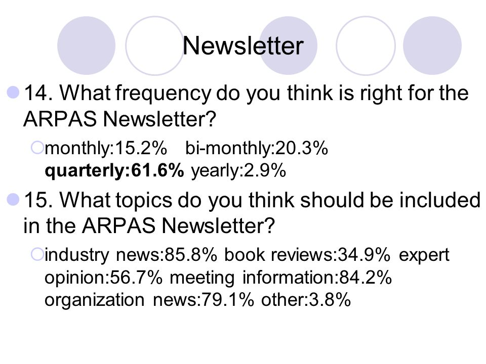 Newsletter 14. What frequency do you think is right for the ARPAS Newsletter monthly:15.2% bi-monthly:20.3% quarterly:61.6% yearly:2.9%