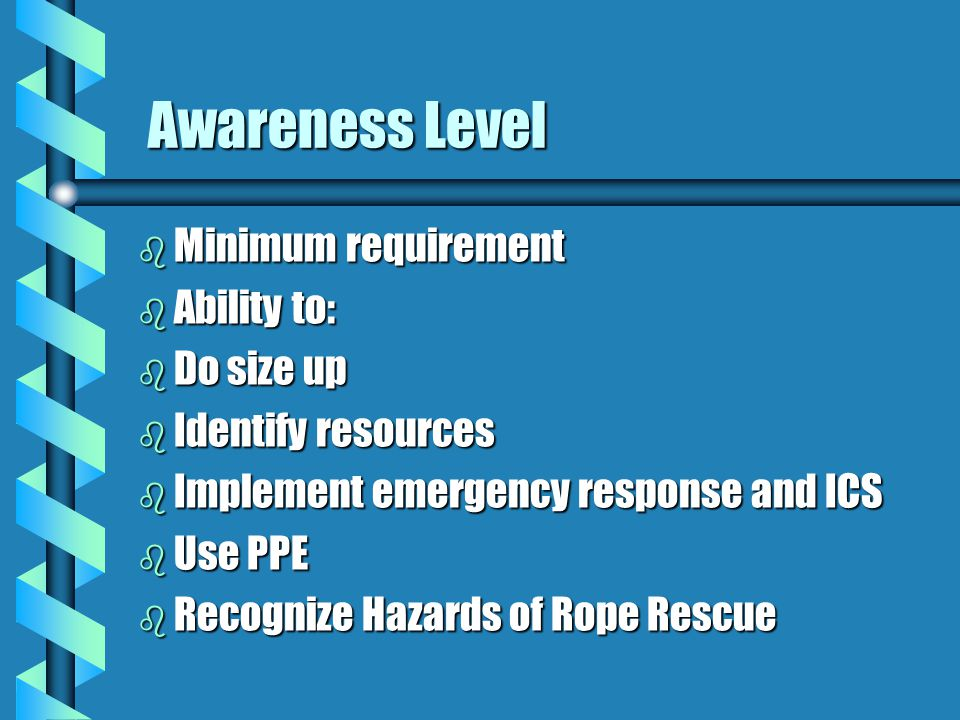 Awareness Level Minimum requirement Ability to: Do size up