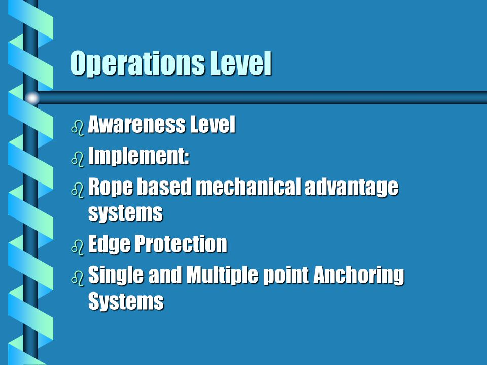 Operations Level Awareness Level Implement: