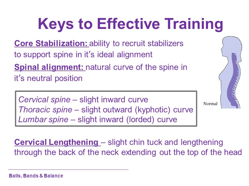 Keys to Effective Training