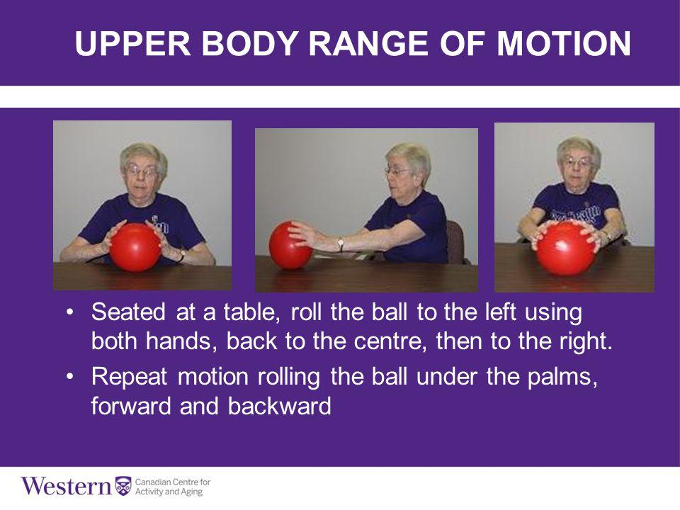 UPPER BODY RANGE OF MOTION