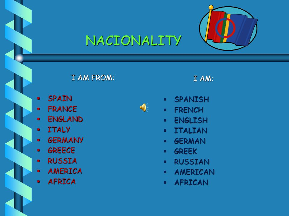 NACIONALITY I AM FROM: I AM: SPAIN SPANISH FRANCE FRENCH ENGLAND