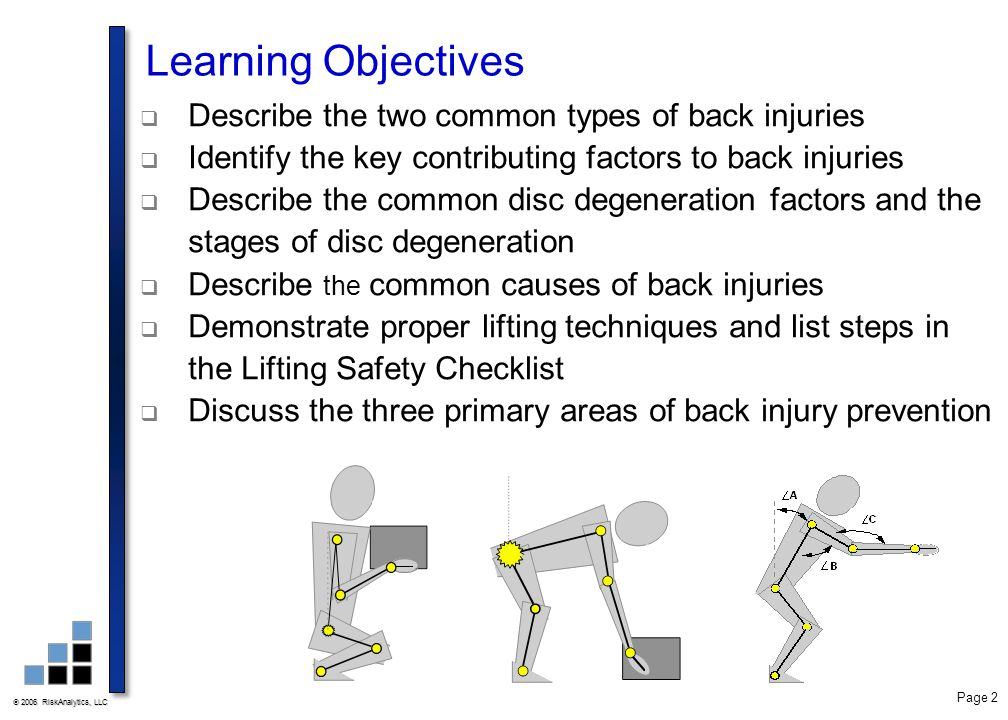 Learning Objectives Describe the two common types of back injuries