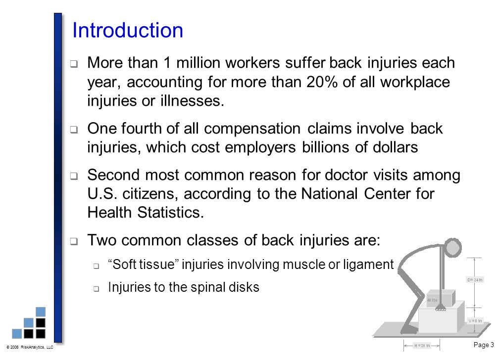 Introduction More than 1 million workers suffer back injuries each year, accounting for more than 20% of all workplace injuries or illnesses.