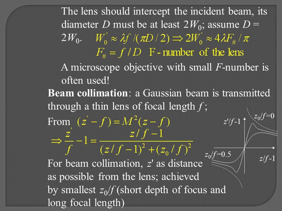 The lens should intercept the incident beam, its