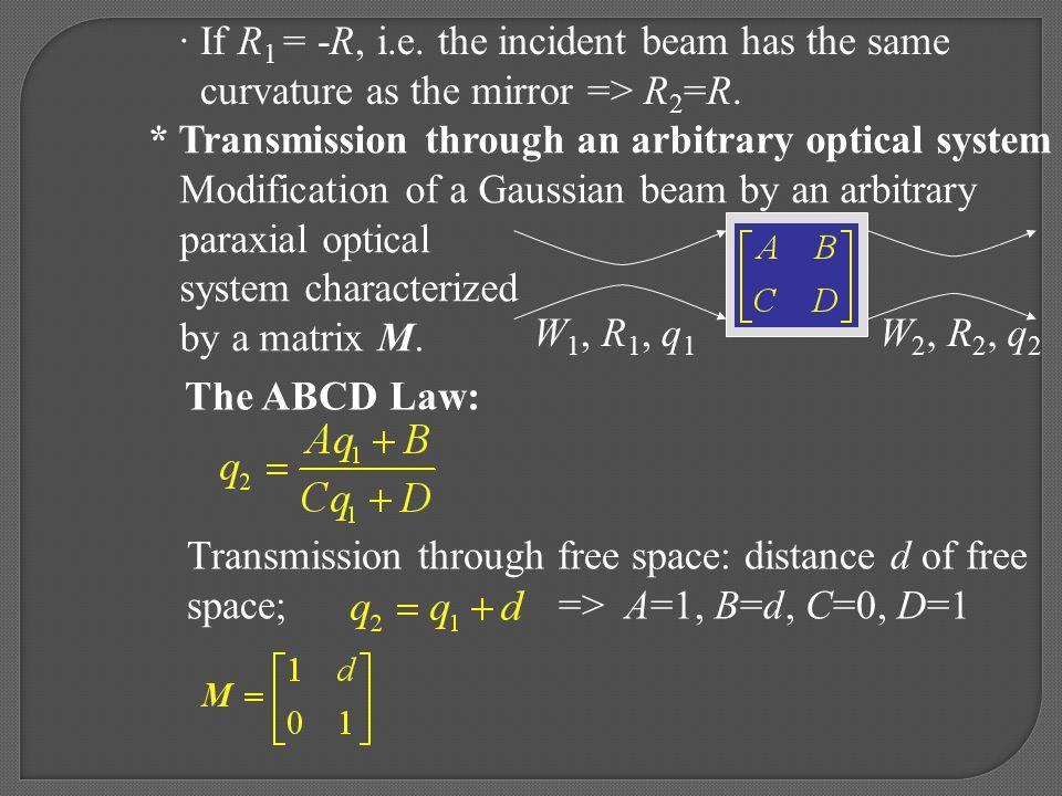 · If R1 = -R, i.e. the incident beam has the same