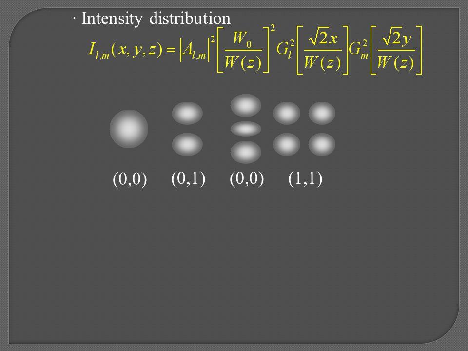 · Intensity distribution