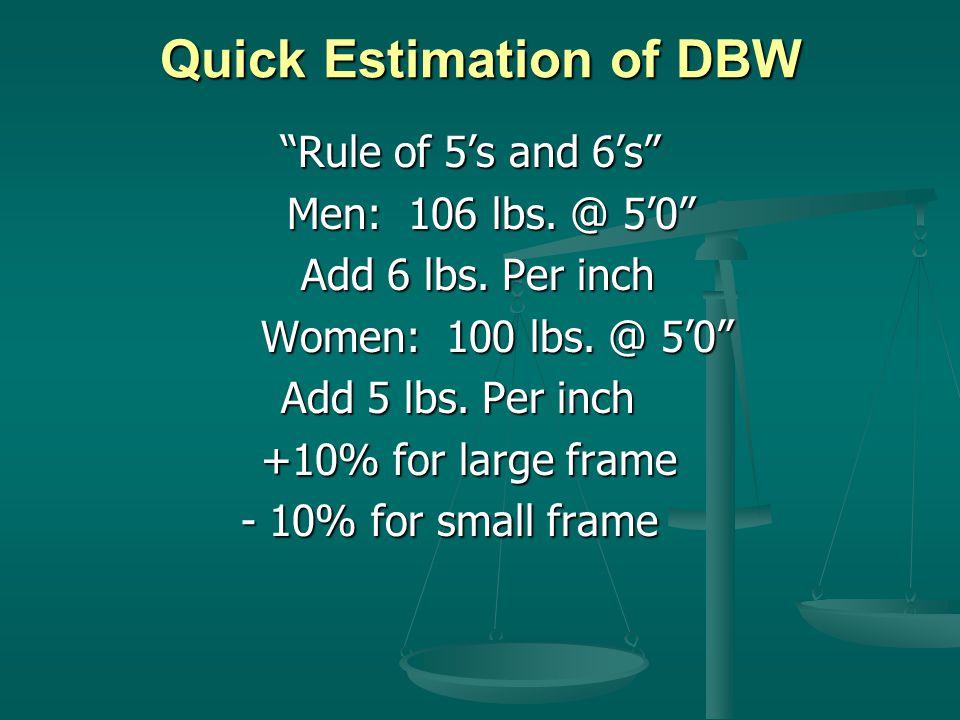 Quick Estimation of DBW