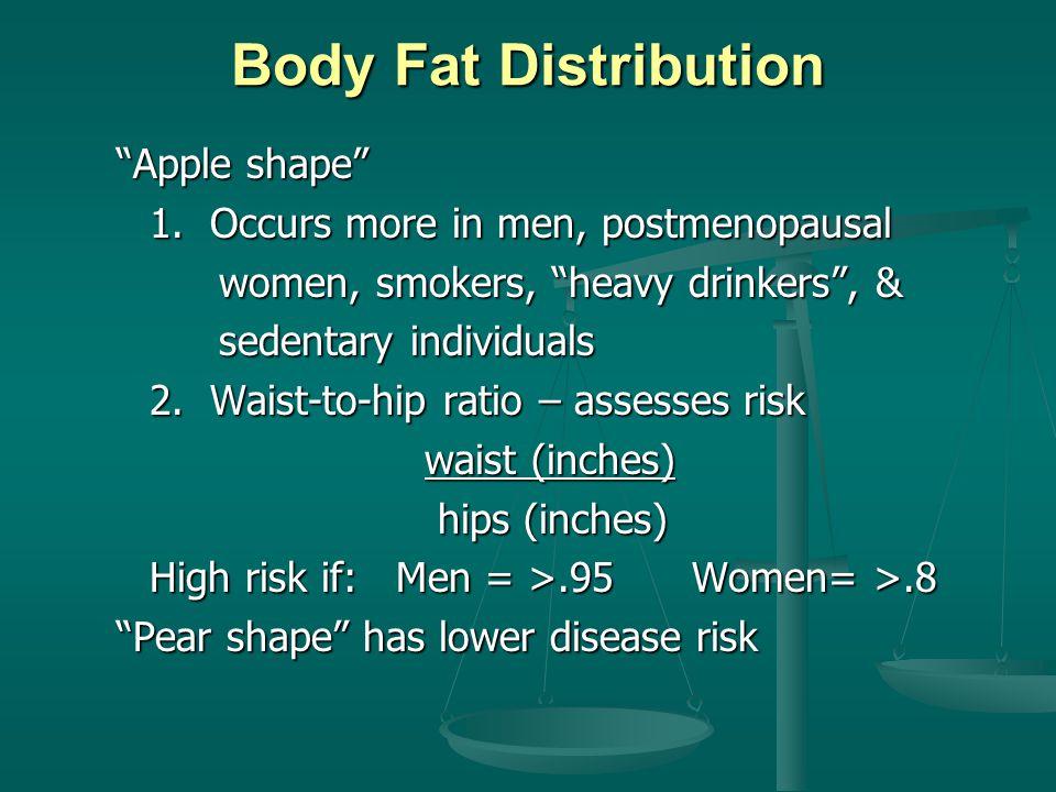 Body Fat Distribution Apple shape