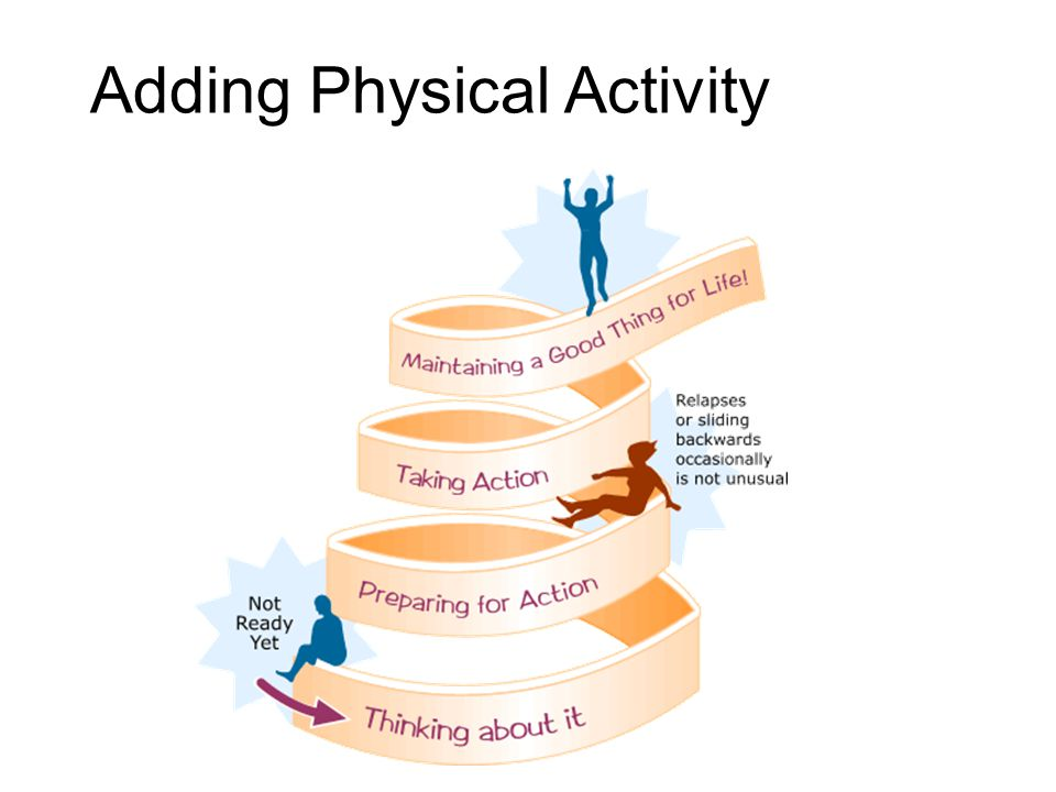 Adding Physical Activity