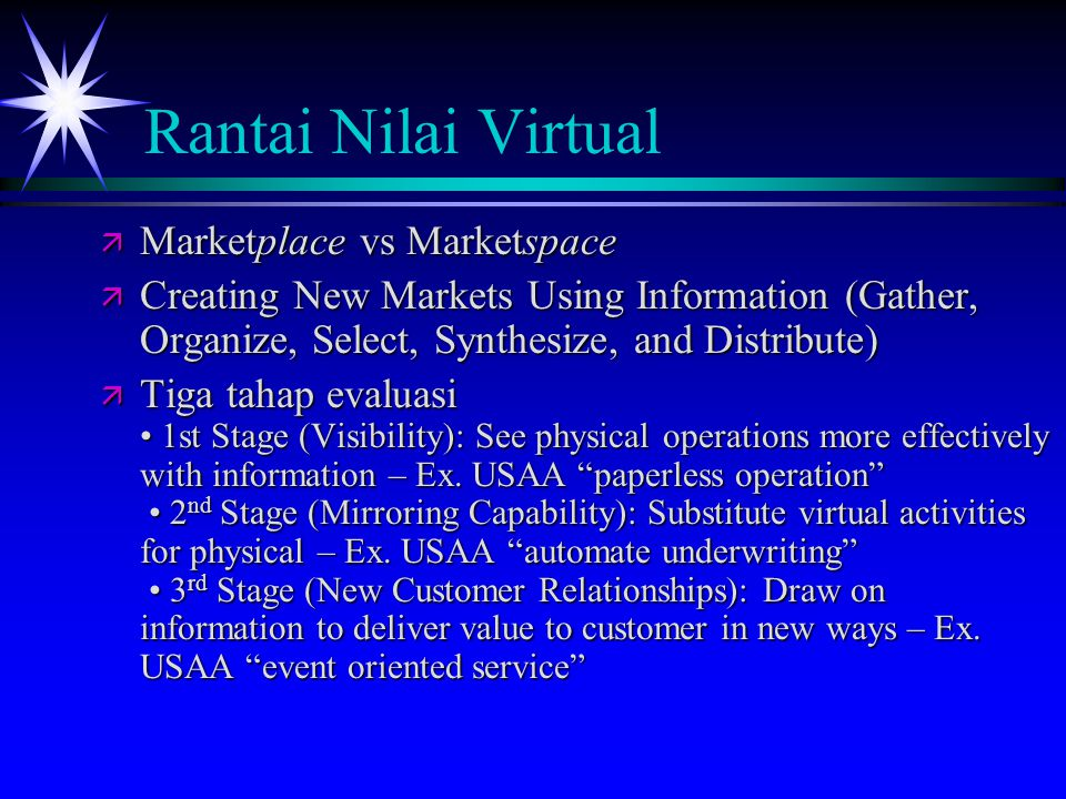 Rantai Nilai Virtual Marketplace vs Marketspace