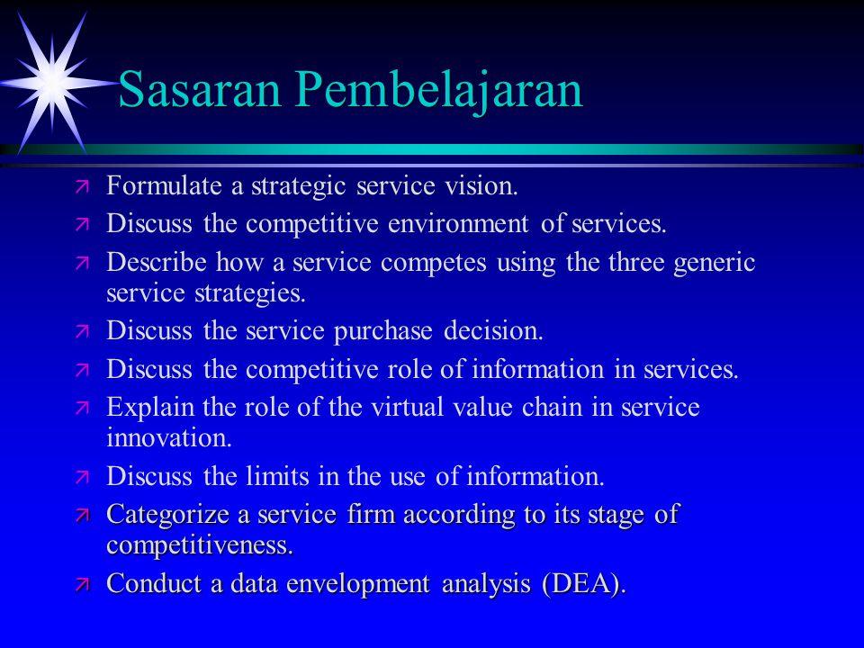 Sasaran Pembelajaran Formulate a strategic service vision.