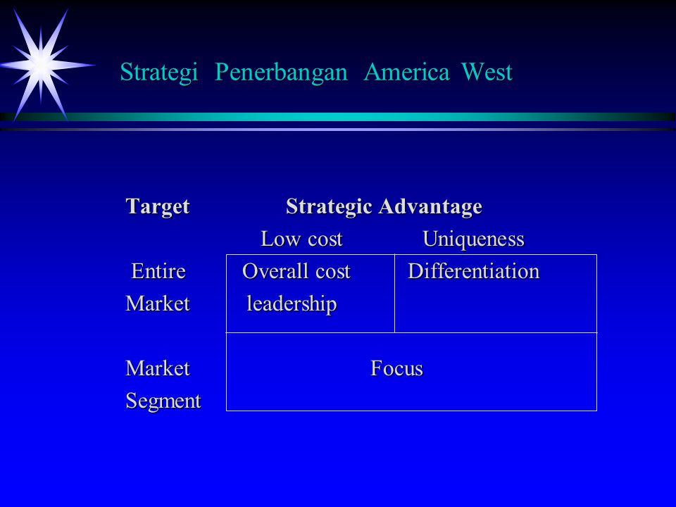 Strategi Penerbangan America West