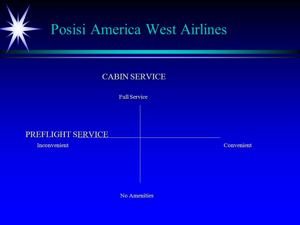 Posisi America West Airlines