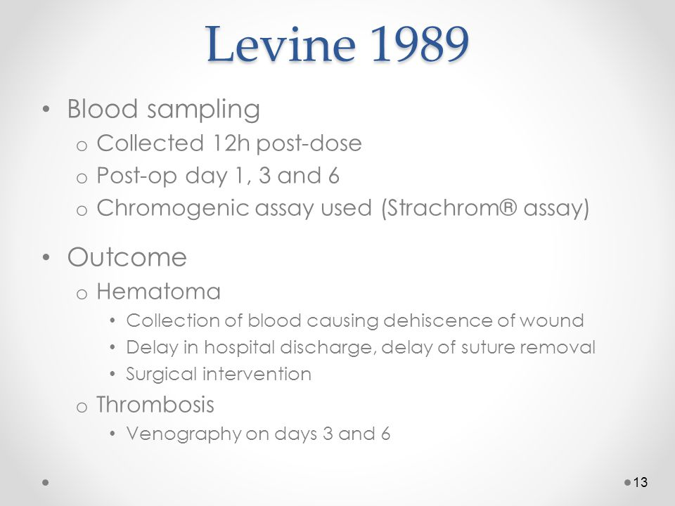 Levine 1989 Blood sampling Outcome Collected 12h post-dose