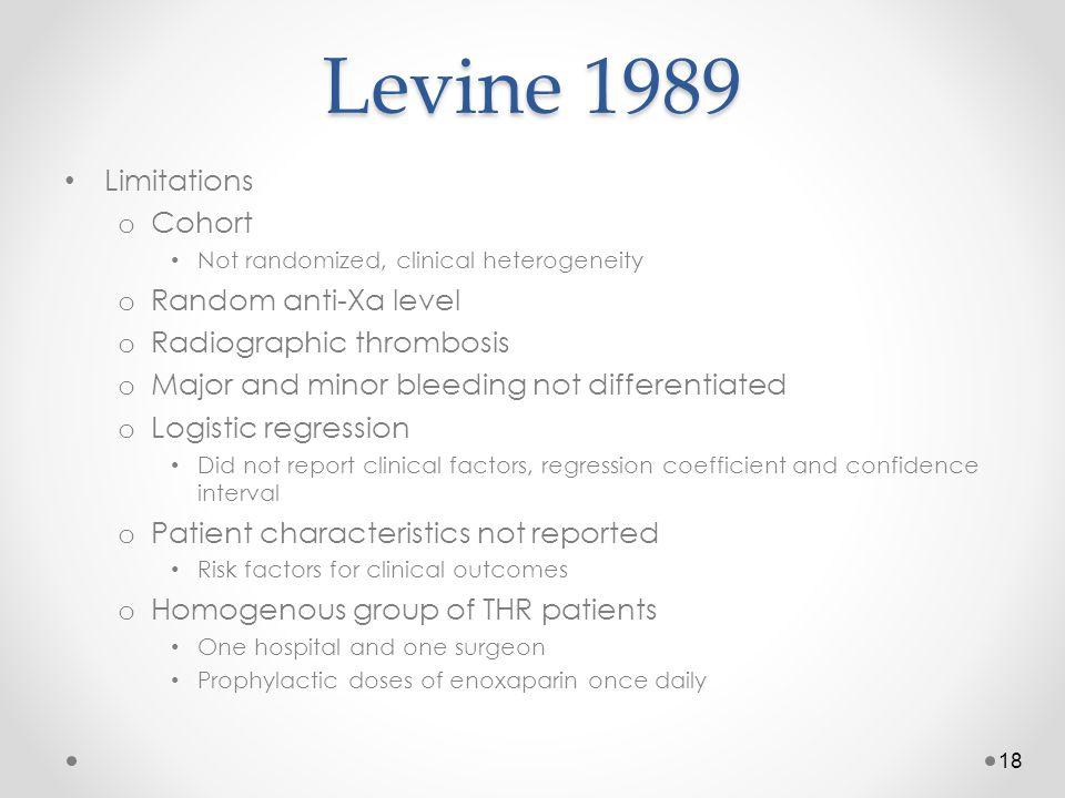 Levine 1989 Limitations Cohort Random anti-Xa level
