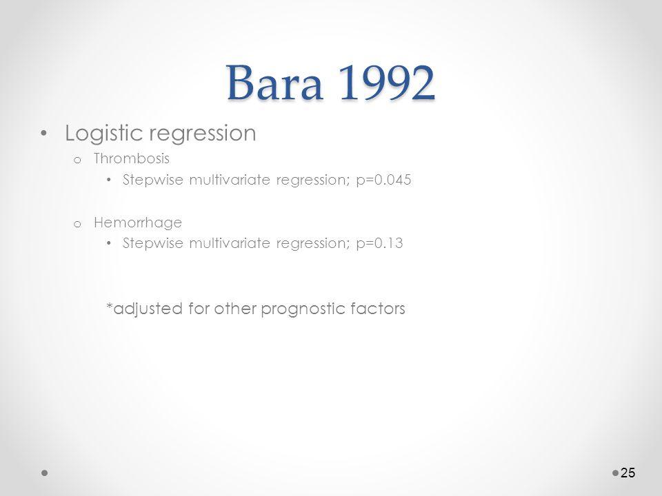 Bara 1992 Logistic regression *adjusted for other prognostic factors