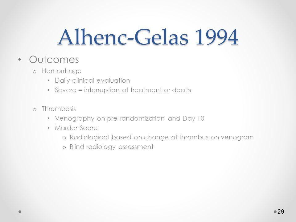 Alhenc-Gelas 1994 Outcomes Hemorrhage Daily clinical evaluation