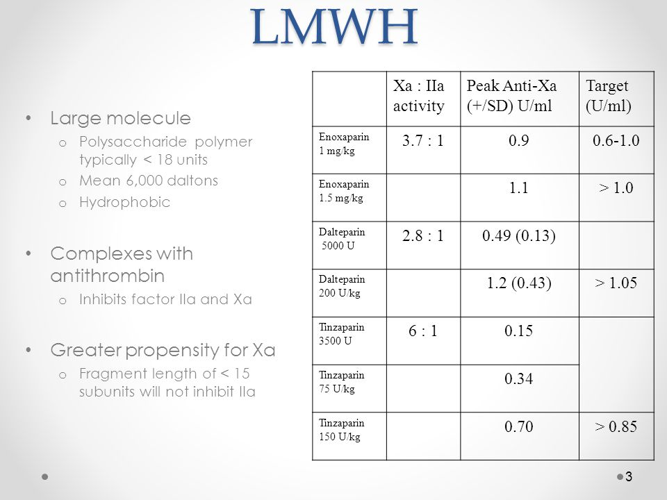 LMWH Large molecule Complexes with antithrombin