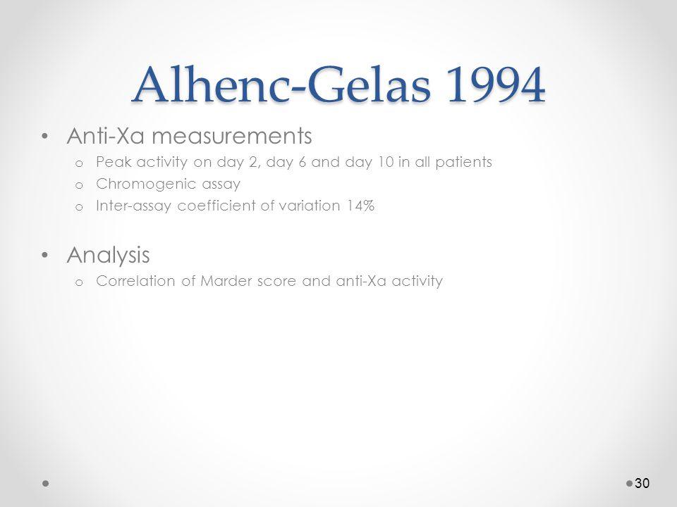 Alhenc-Gelas 1994 Anti-Xa measurements Analysis