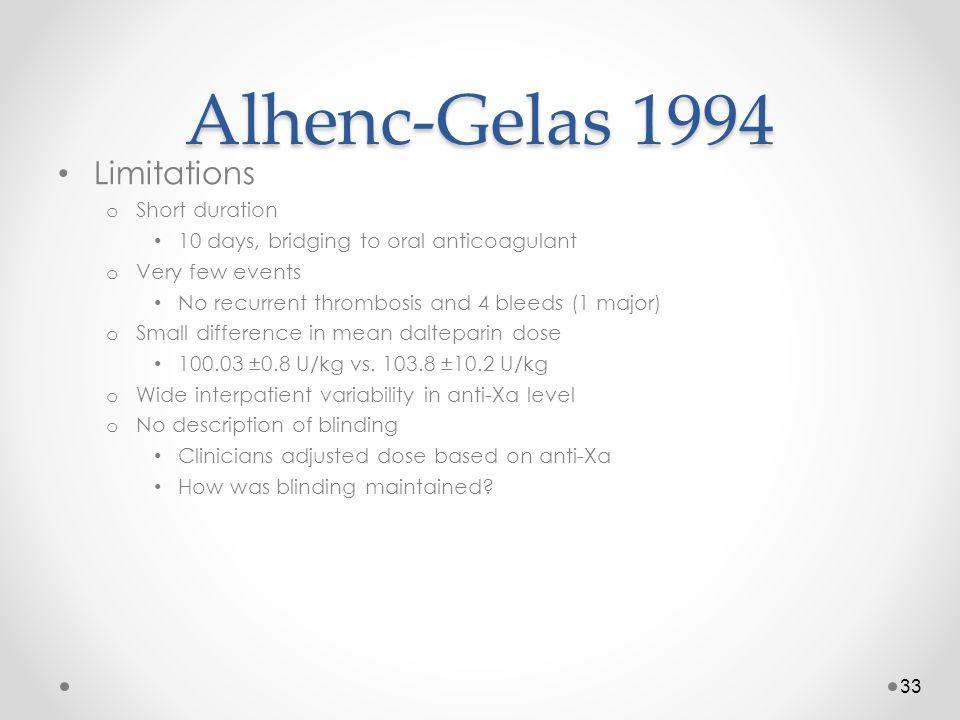 Alhenc-Gelas 1994 Limitations Short duration