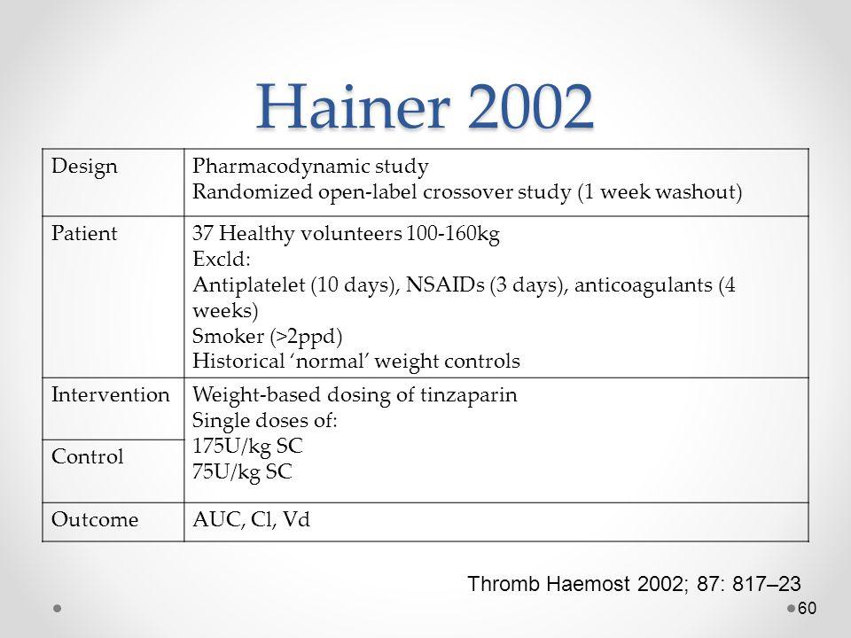 Hainer 2002 Design Pharmacodynamic study