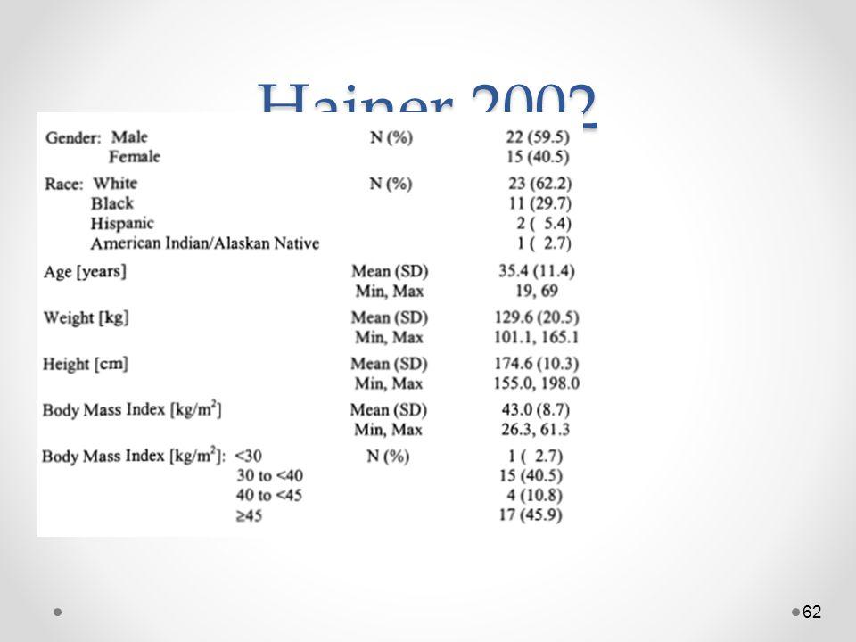 Hainer 2002