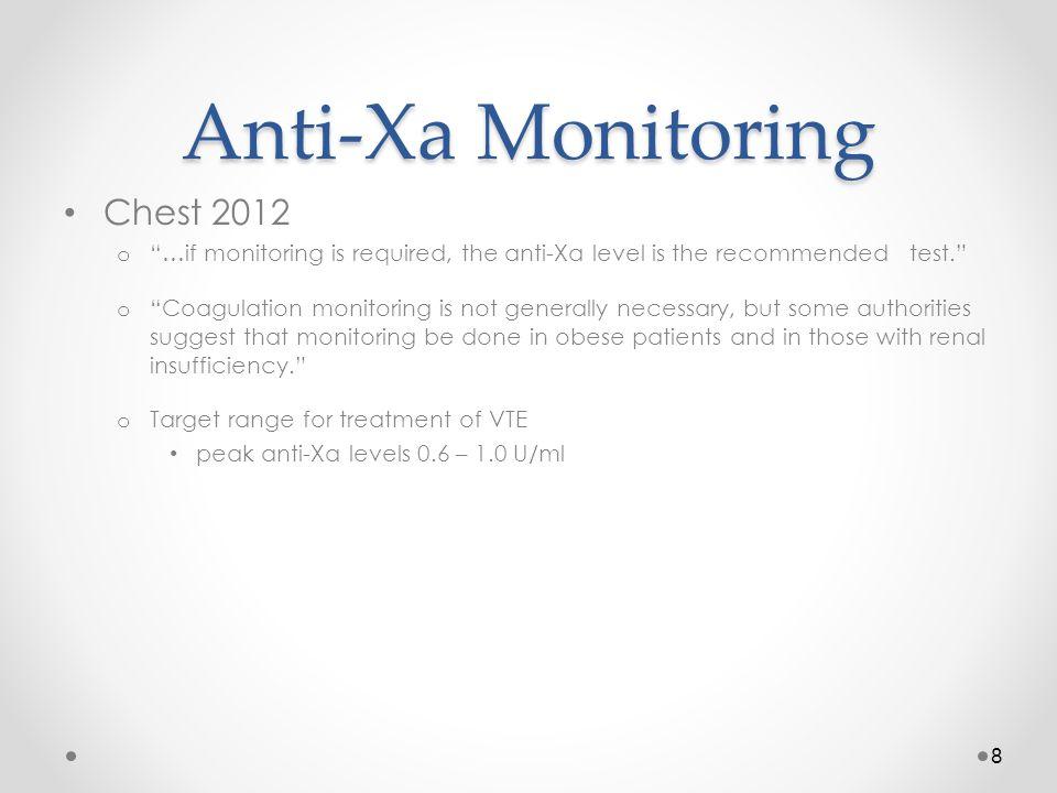 Anti-Xa Monitoring Chest 2012