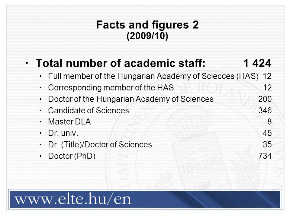 Total number of academic staff: 1 424