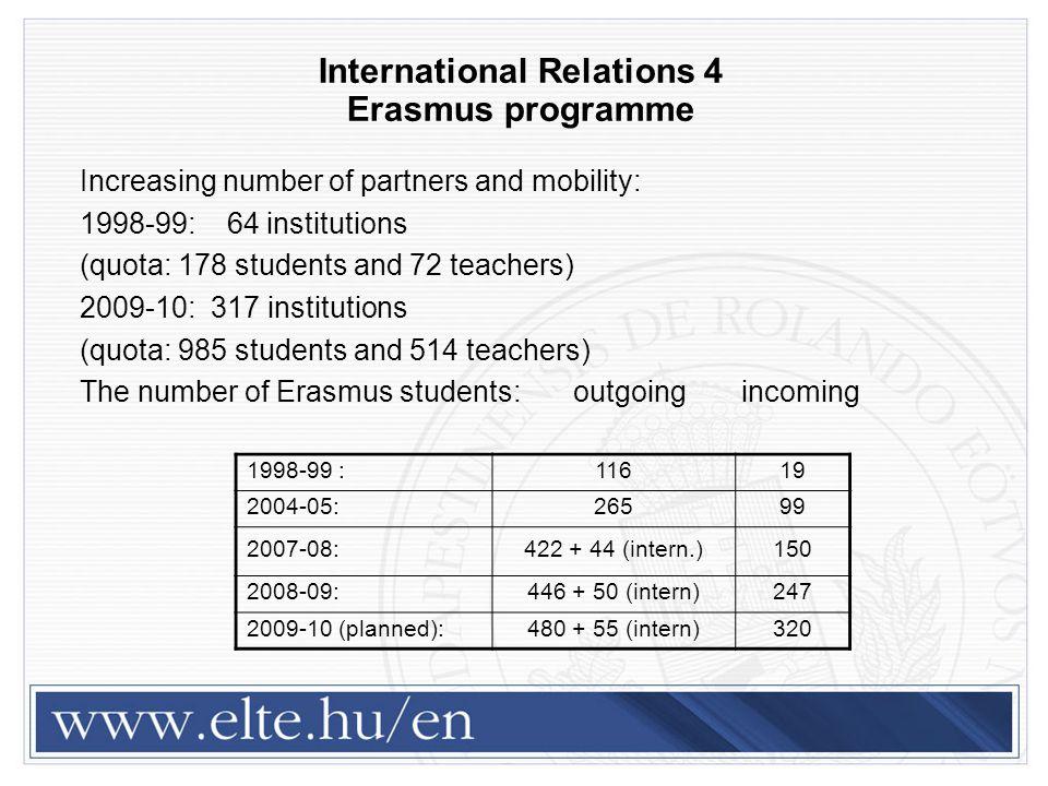 International Relations 4