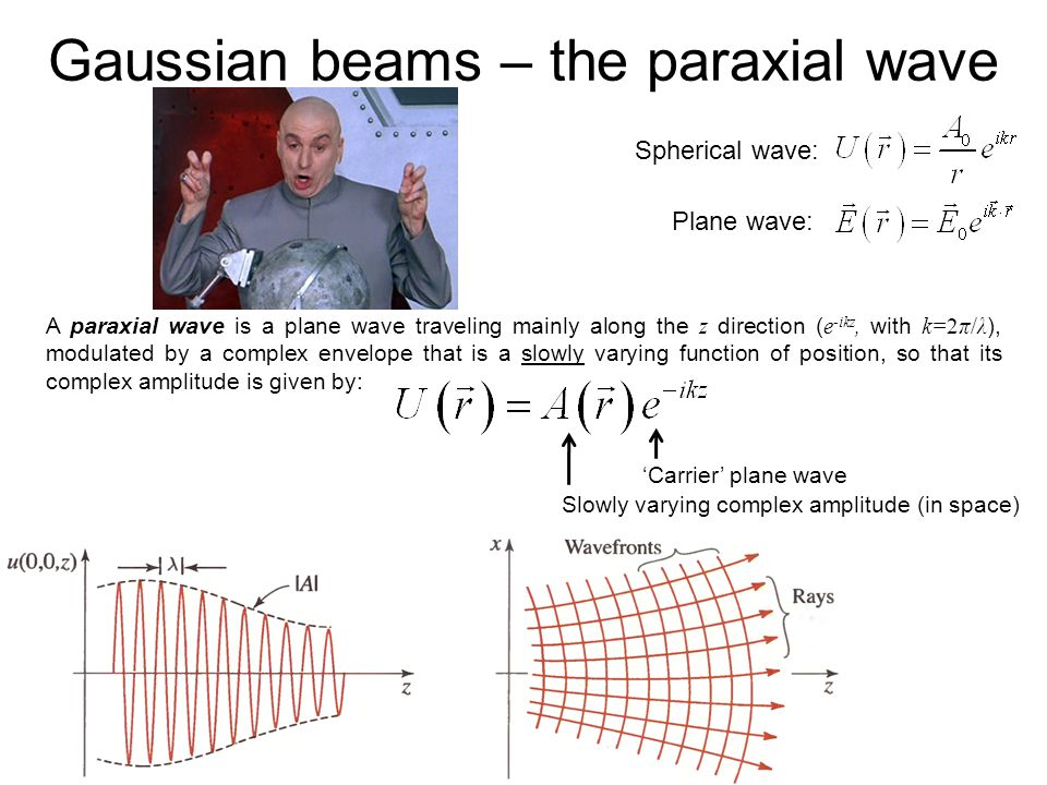 plane and spherical waves pdf