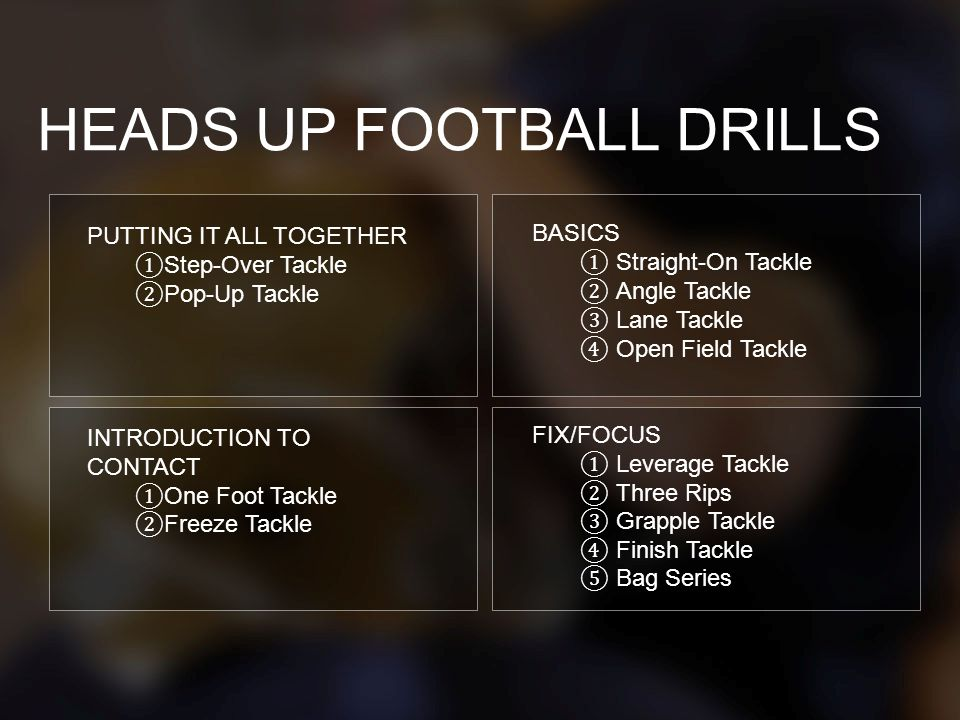 HEADS UP FOOTBALL DRILLS