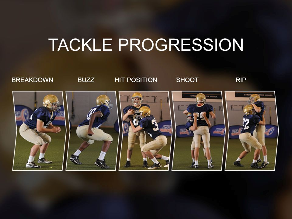 TACKLE PROGRESSION BREAKDOWN BUZZ HIT POSITION SHOOT RIP.