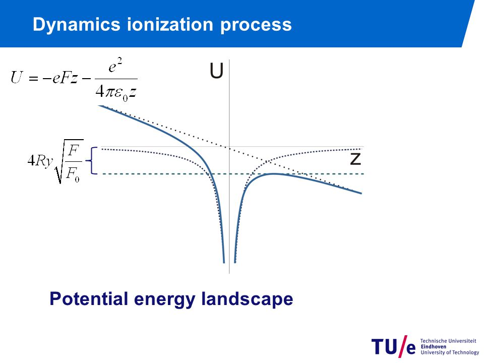 Dynamics ionization process