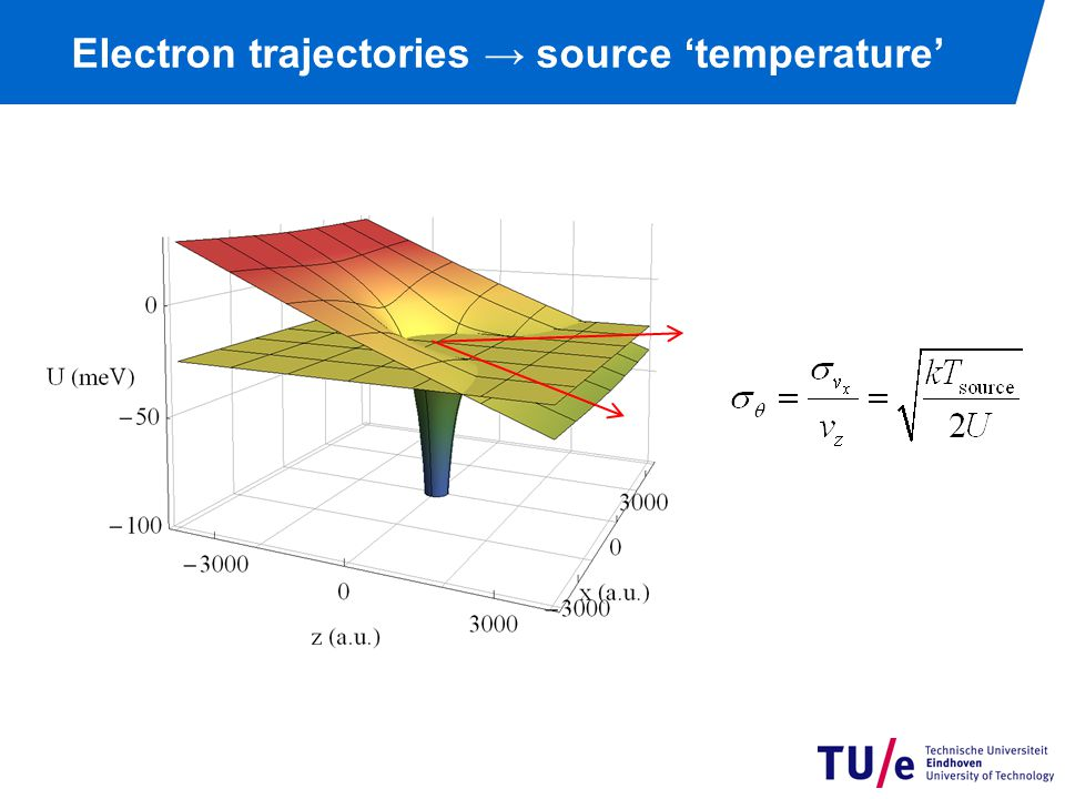 Analytical Temperature Model