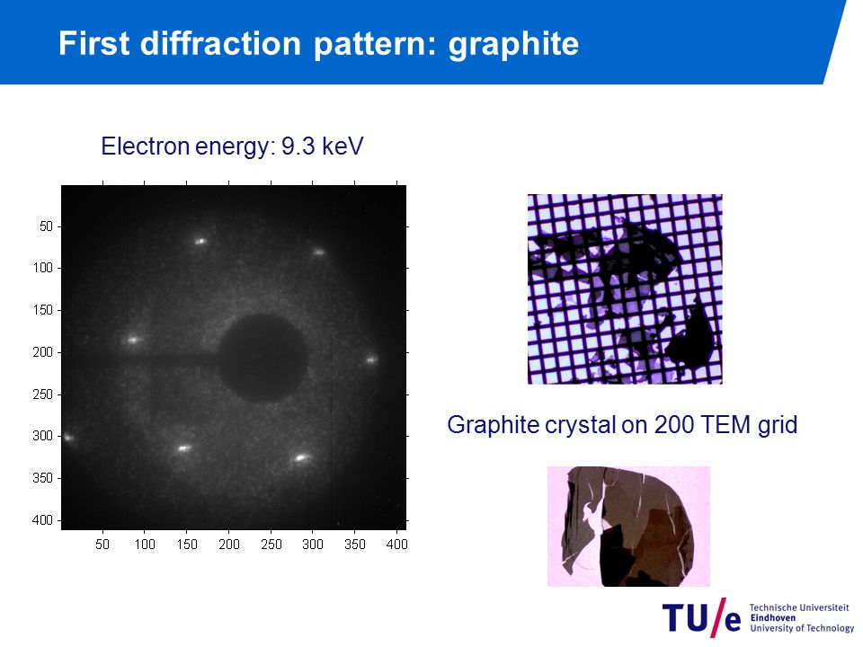 Diffraction pattern graphite