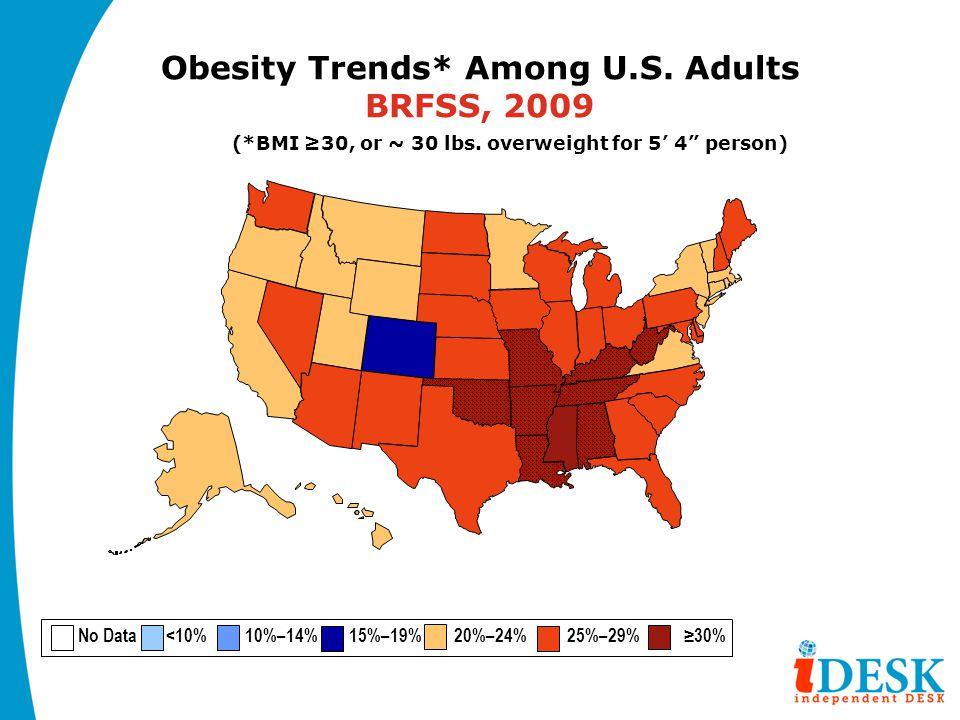 Obesity Trends* Among U.S. Adults BRFSS, 2009